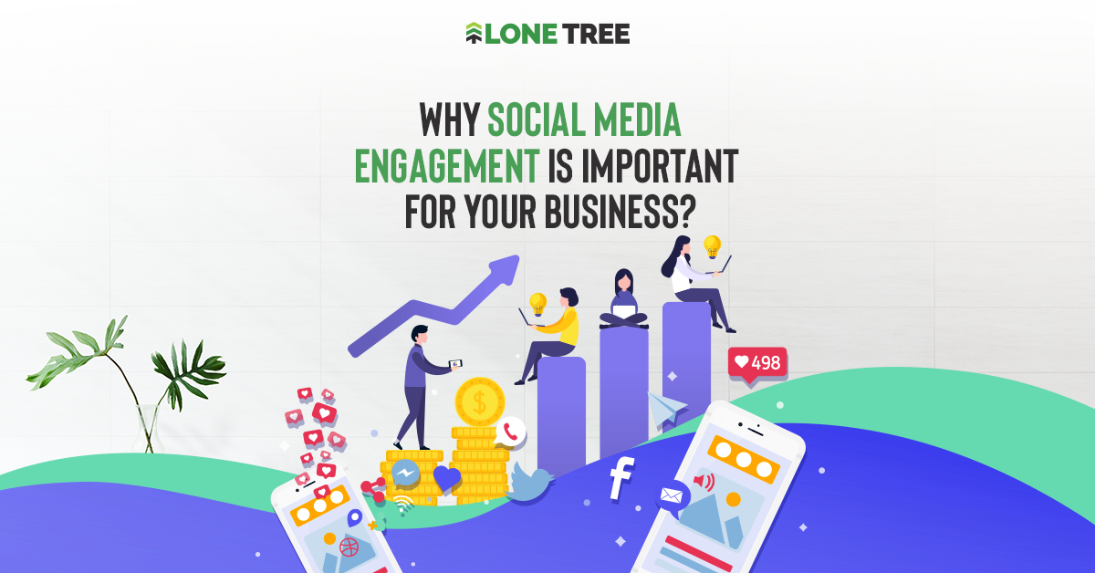 Why Social Media Engagement is Important for your Business?